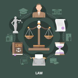 Resumo Direito Processual Civil - blog kultivi